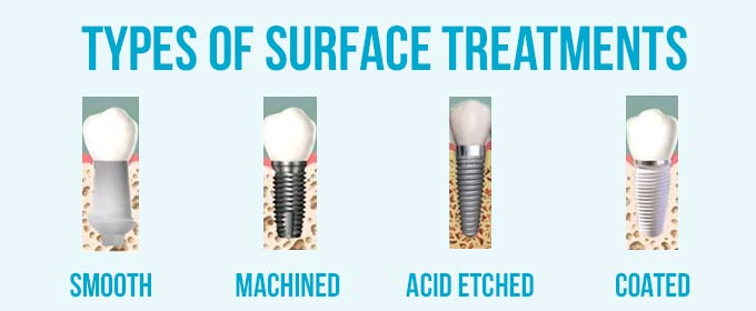 kinds of surface treatment
